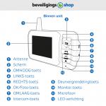 Smartwares VD38W